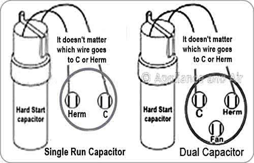 Run Capacitor Wiring Diagram Air Conditioner from rv-ac-starter.com